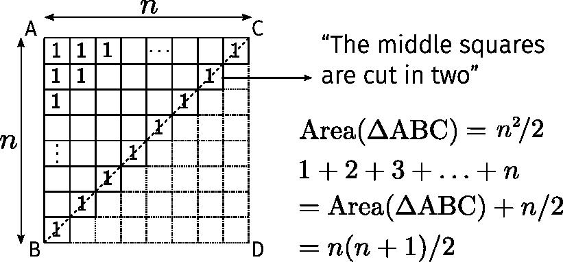 triangular-numbers-box-web