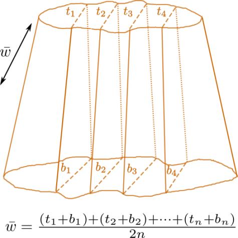 Figure 2 : The exavacation problem considered by \centerline{\smallThe excavation problem considered by Mahāvīrācārya